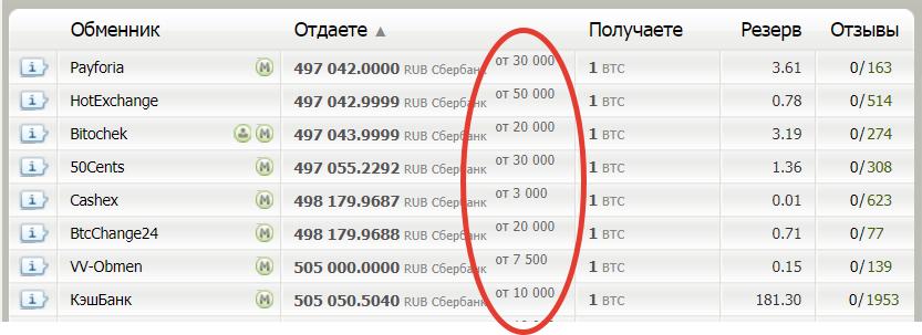 курс покупки биткоина за рубли bestchange.ru
